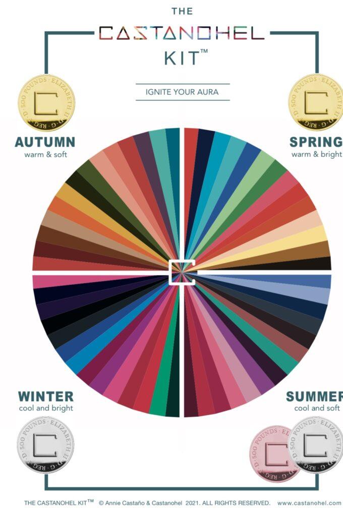 Would You Wear It - Blue Based Prints in fall